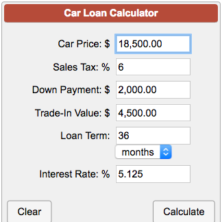 What is an Auto Loan Payment Calculator?